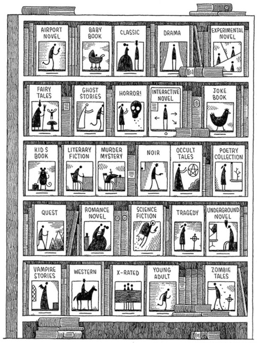 an alphabet of books