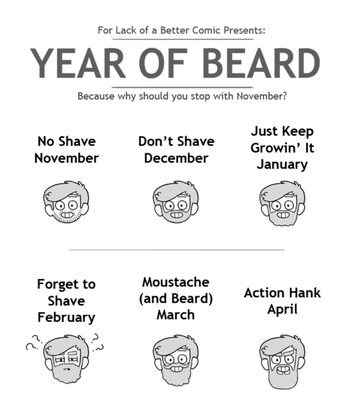 year of beard