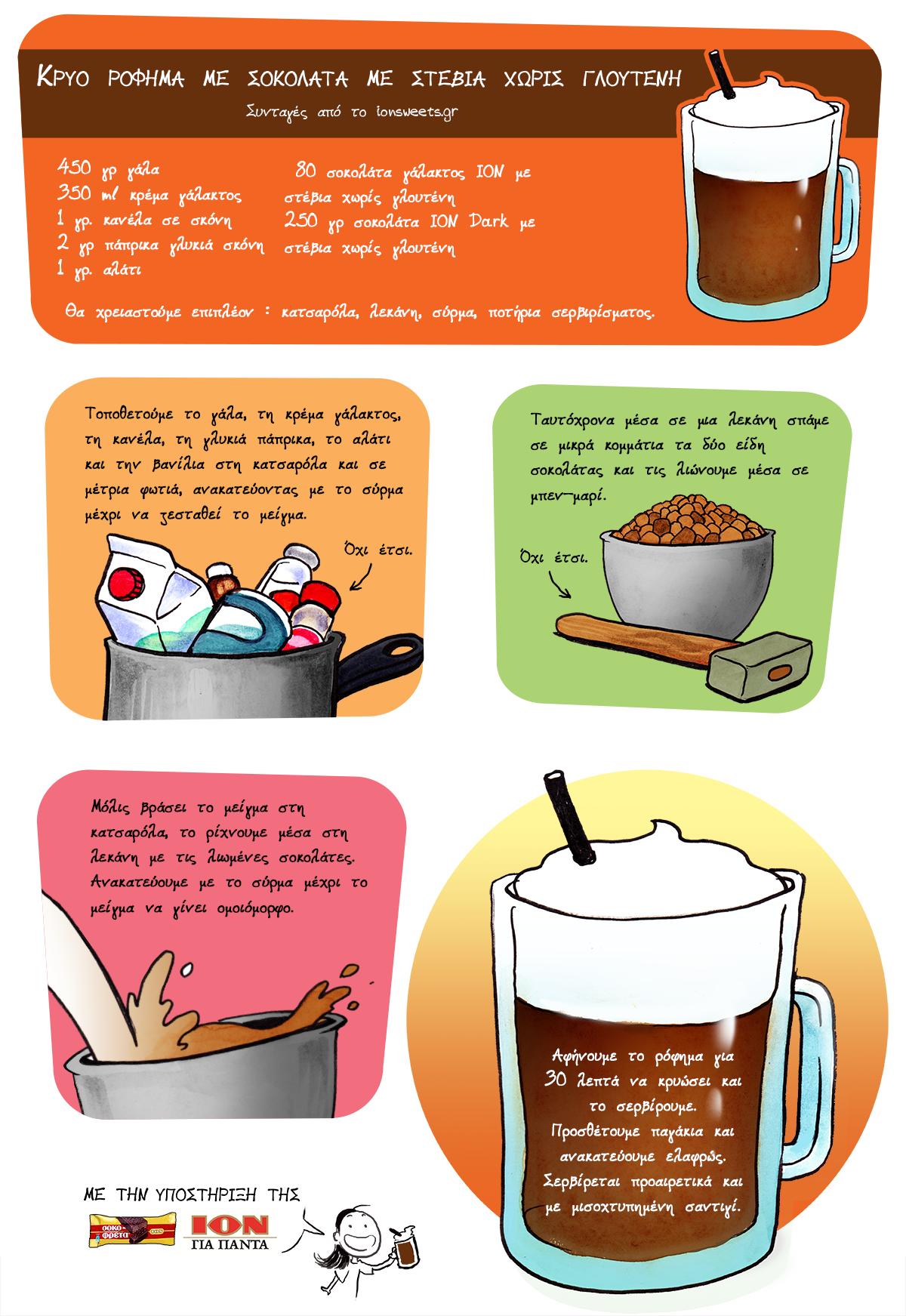recipe'