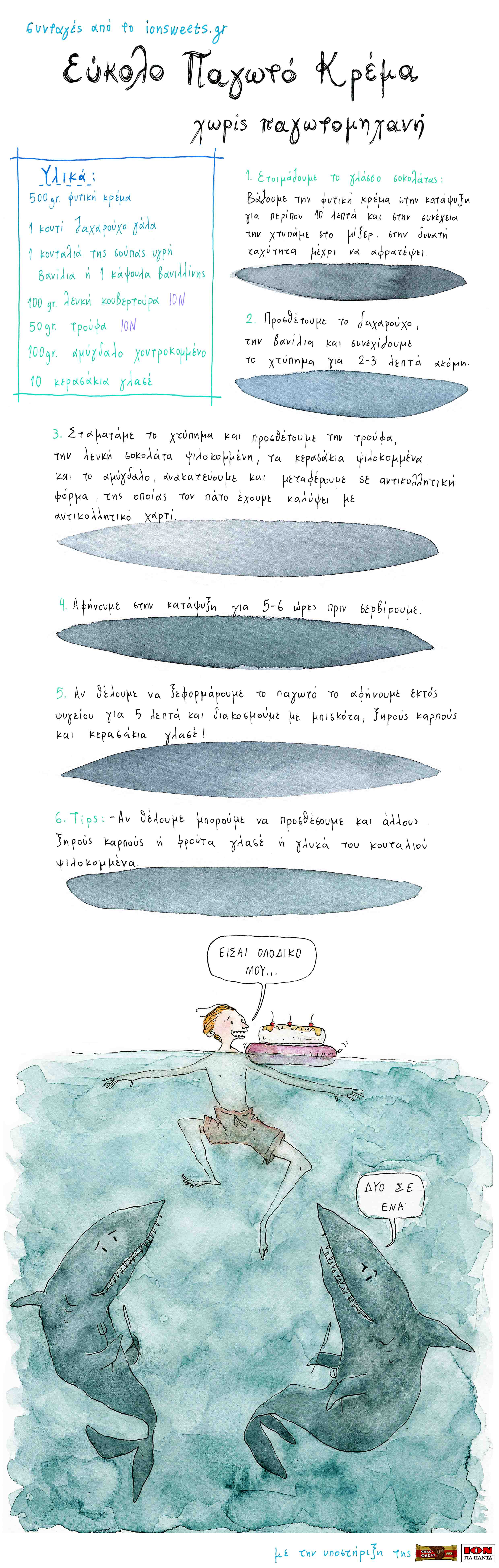 εύκολο κρέμα παγωτό (1)